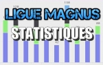 Ligue Magnus: graphs et stats