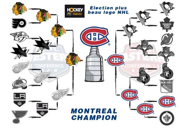 Extrêmement Hockey sur glace : Le plus beau logo NHL est - NHL - National  VF47
